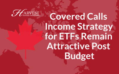 Covered Calls Income Strategy for ETFs Remain Attractive Post Budget