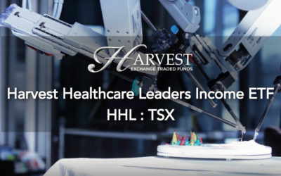 Monthly Income With Harvest Healthcare ETF