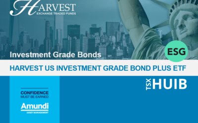 Harvest Bond fund offers late cycle safety and income