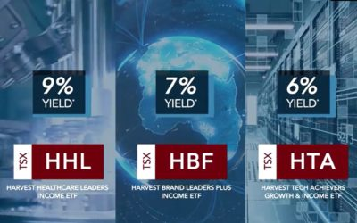 Harvest ETFs – HHL – HBF- HTA – Income Happens Here.