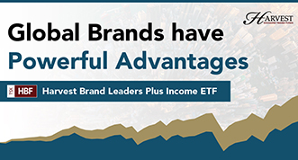 Global Brands have powerful advantages